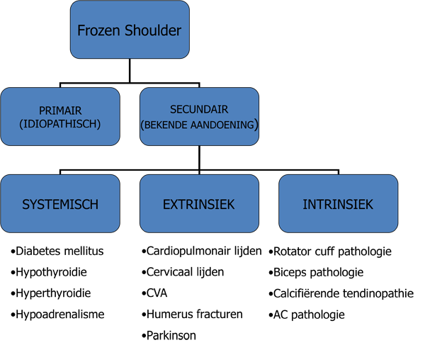 Frozen-shoulder-1
